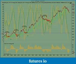 TF trading using CCI method-it works-cl-02-11-4-range-12_23_2010.jpg