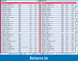 futures.io forum changelog-12-26-2010-4-02-18-pm.png