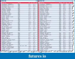 futures io forum changelog-12-26-2010-4-02-18-pm.png