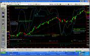 TF trading using CCI method-it works-e7trades-11tick-12-29-10.bmp