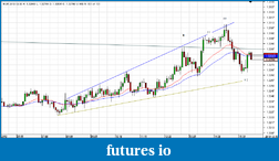 Book Discussion: Reading Price Charts Bar by Bar by Al Brooks-chart_eur_usd_5-mins_123010.png