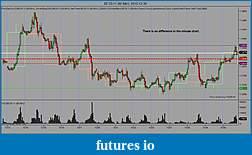 Is it possible to achieve BOX: HIGH + LOW + OPEN + CLOSE/actual price ?-virtualbars-h1d1.jpg