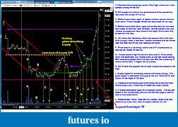 Wyckoff Trading Method-clbarbybar_5min.jpg