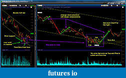 Wyckoff Trading Method-bonds_background.jpg