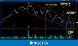 Wyckoff Trading Method-isrg_daily_close.jpg