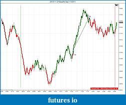HFT US Dollar Index-zb_03-11_-2_rangenogap-__1_3_2011.jpg