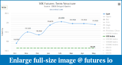 Click image for larger version  Name:tvixFuture.png Views:60 Size:25.4 KB ID:277255