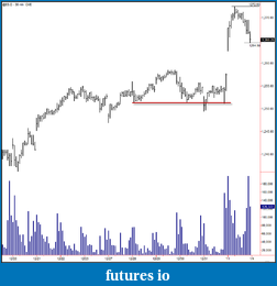 Wyckoff Trading Method-spring-follow-up-s-ps.png