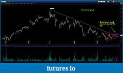 Wyckoff Trading Method-isrg_dail_big1311.jpg