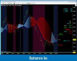 TF trading using CCI method-it works-bmt.png