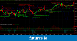 TF trading using CCI method-it works-tf_377_tick_12-1-10.png