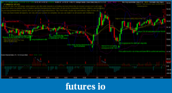 TF trading using CCI method-it works-tf_377_tick_12-1-2-10.png