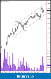 Wyckoff Trading Method-1-4-2011-120-minute-up-trend.png