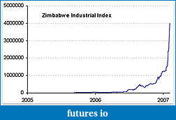ES and the Great POMO Rally-zimbabweindustrialindex.jpg