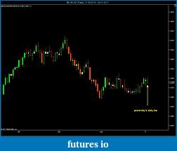 Help With CMI Pivots-eurusd-daily-21_09_2010-04_01_2011.jpg