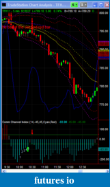 TF trading using CCI method-it works-tfh11_377_tick_1-4a-10.png