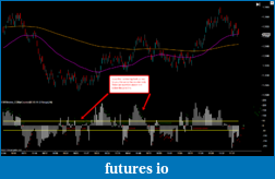 TF trading using CCI method-it works-2011-01-05_1802.png