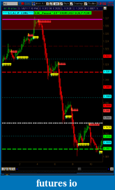 Random Line Theory-2011-01-05-tos_charts.png