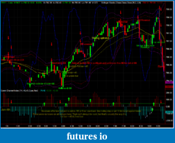 TF trading using CCI method-it works-tfh11_5_min_1-4-11.png