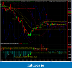 TF trading using CCI method-it works-tfh11_5_min_1-4a-11.png