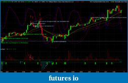 TF trading using CCI method-it works-eurusd_60_min_chart.png