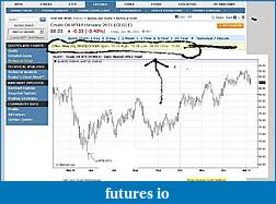 Crude Oil low, which is correct?-crude-daily-may-20th-barchart.jpg