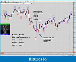 Crude Oil low, which is correct?-daily-cl-f.jpg