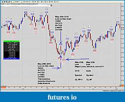 Crude Oil low, which is correct?-daily-cl-f-1.jpg