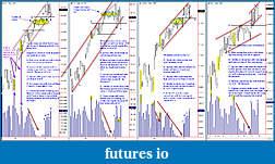 Wyckoff Trading Method-wyckoff-inexes.jpg