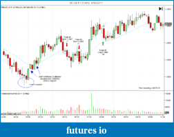 Tiger's Price Action Journal-jan-10-6e.png