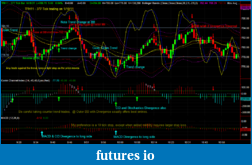 TF trading using CCI method-it works-tfh11_377_tick_1-10-11.png