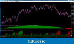pro indicators (www.proindicators.com)-so_far.png