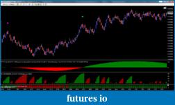 pro indicators (www.proindicators.com)-next.png