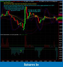 My CCI method+ on EURUSD 5 min chart-eurusd_5_min_chart_1-10-11.png