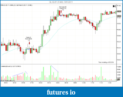 Tiger's Price Action Journal-cl-02-11-5-min-1_11_2011.png