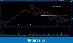 Wyckoff Trading Method-isrg_daily_11111.jpg