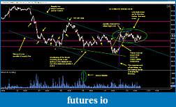 Wyckoff Trading Method-cl5min_broad_view.jpg