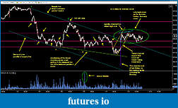 Wyckoff Trading Method-cl5min_broad_view.jpg