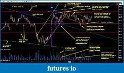 Wyckoff Trading Method-cl5min_11011.jpg