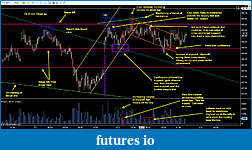 Wyckoff Trading Method-cl5min_11011.jpg