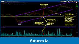 Wyckoff Trading Method-cl11111.jpg