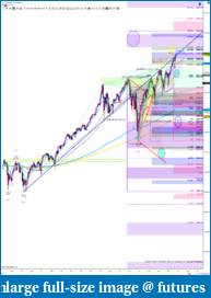 Click image for larger version  Name:revQly.W50FR#violetHwb50%L2550-2375-2240T127%3257@3185HOW@3172.00Closed ES 12-19 (Weekly) 2019_5.png Views:83 Size:387.0 KB ID:282486