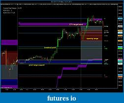 ACD trading By Mark Fisher-es-03-11-15-min-12_01_2011.jpg
