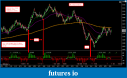 TF trading using CCI method-it works-2011-01-12_1519.png