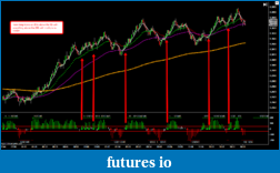 TF trading using CCI method-it works-2011-01-12_1525.png