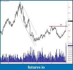 Wyckoff Trading Method-1-12-2011-nvda-weekly.png