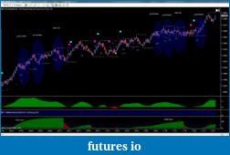 pro indicators (www.proindicators.com)-td6e.png