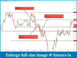 Trading 1 contract: Trailing Stop or Profit Target-3-min-trades.png