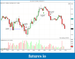 Tiger's Price Action Journal-cl-02-11-5-min-1_13_2011.png