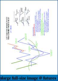 Applying Fibonacci Cluster and Confluence Zones-mikes-trading.pdf
